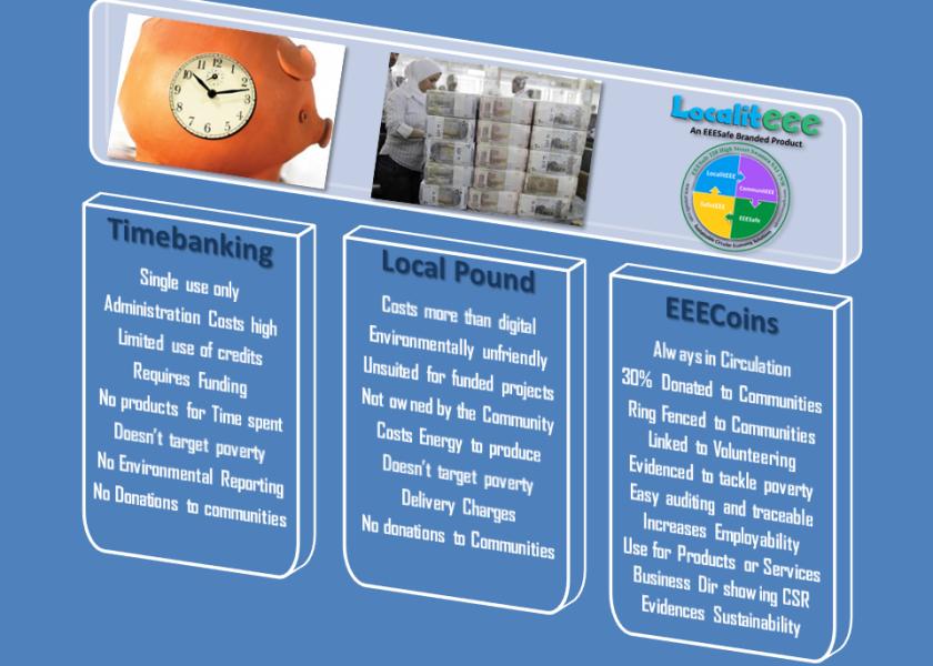 LocalPound_Timebank_EEECoins1